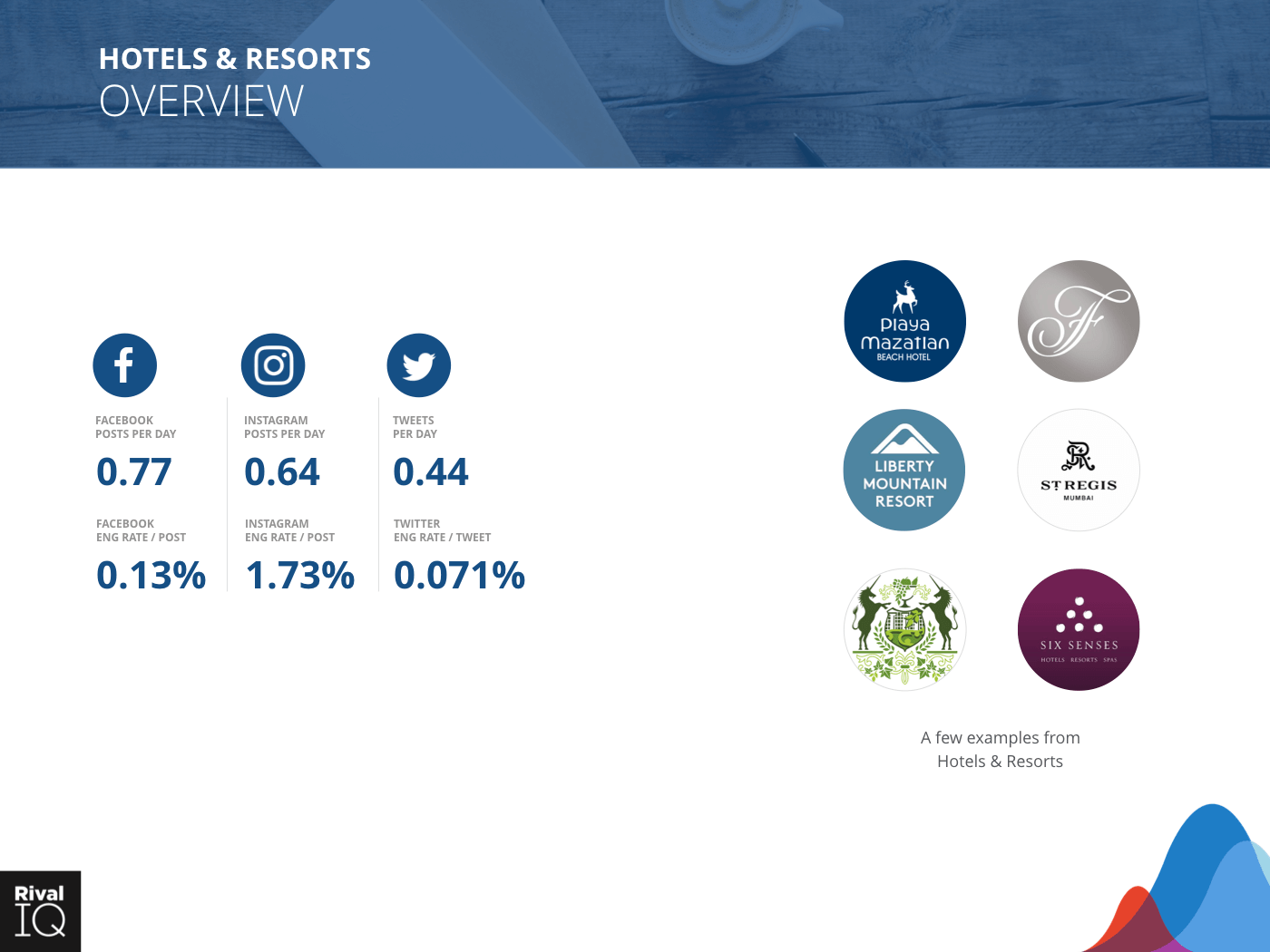 RivalIQ Social Media Benchmarks for Hotels & Resorts